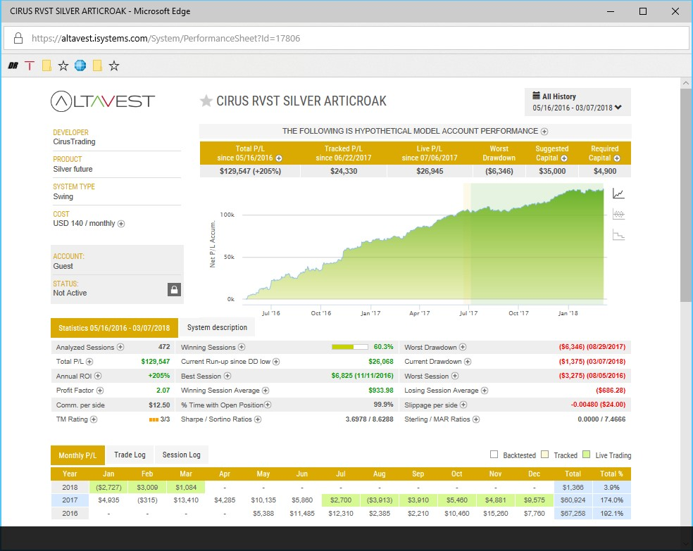 Altavest - Best Automated Trading Software - Complete ...